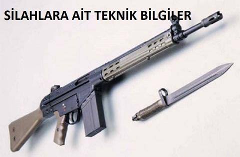 Silahların Teknik Özellikleri